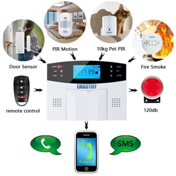 IOS Android APP Wired Wireless Home Security LCD PSTN WIFI GSM Alarm System Intercom Remote Control Autodial Siren Sensor Kit