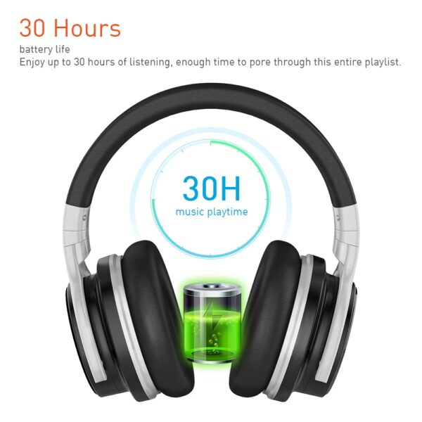 Meidong E7B Bluetooth Headphones Active Noise Cancelling Headphone Wireless Headset 30 hours Over ear with microphone Deep bass